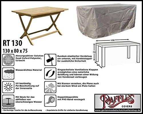 Raffles Covers RT130 Abdeckhaube für rechteckige Gartentisch 130 x 80 cm Schutzhülle für rechteckigen Gartentisch Abdeckhaube für Gartentisch Gartenmöbel Abdeckung