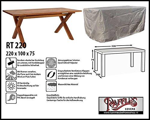 Raffles Covers RT220 Schutzhülle für rechteckige Gartentisch 220 x 100 Schutzhülle für rechteckigen Gartentisch Abdeckhaube für Gartentisch Gartenmöbel Abdeckung