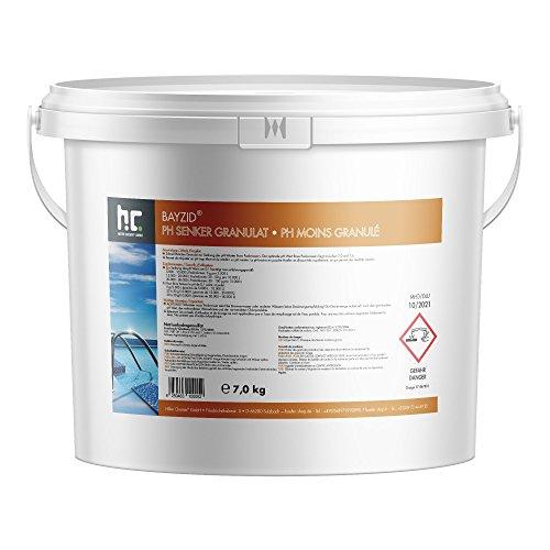 Höfer Chemie 14 kg 2x7kg pH Senker Granulat Senkung des pH Werts im Pool - pH Minus für Schwimmbad Spa