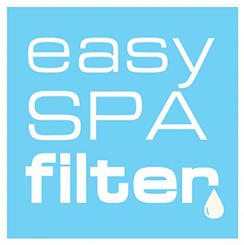Easy Spa Filter ersetzt Lamellenfilter aller Hersteller für Whirlpool Hot-tube Luftsprudelbad