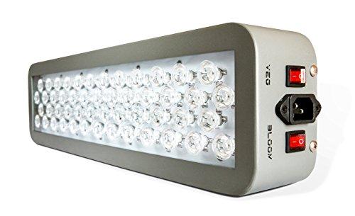 Advanced Platinum Series P150 150w 12-band LED Pflanzenlicht - optimierte Lichtspektren für Aufzucht- und Blütephase im Gewächshaus