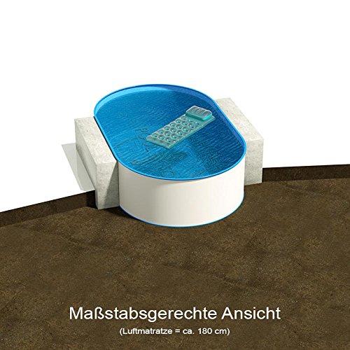 Ovalbecken 450 m L x 250 m B Tiefe 120 m  Folie 080 mm blau  ovales Stahlwandbecken  Pool Made in Germany