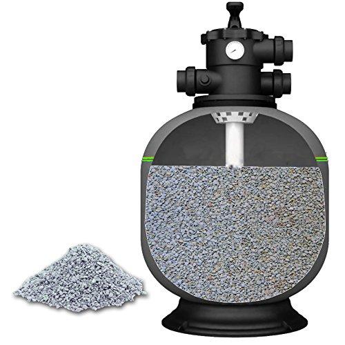 baumgrün 5kg 05-1mm Zeolith Filtersand für Sandfilteranlagen Pool Swimmingpool Aquarium Teich Schwimmteich Poolfilter Sandfilter Filtergranulat Filterkies Poolsand Körnung 05-1mm Menge 5kg